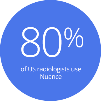 80% of US radiologists use Nuance